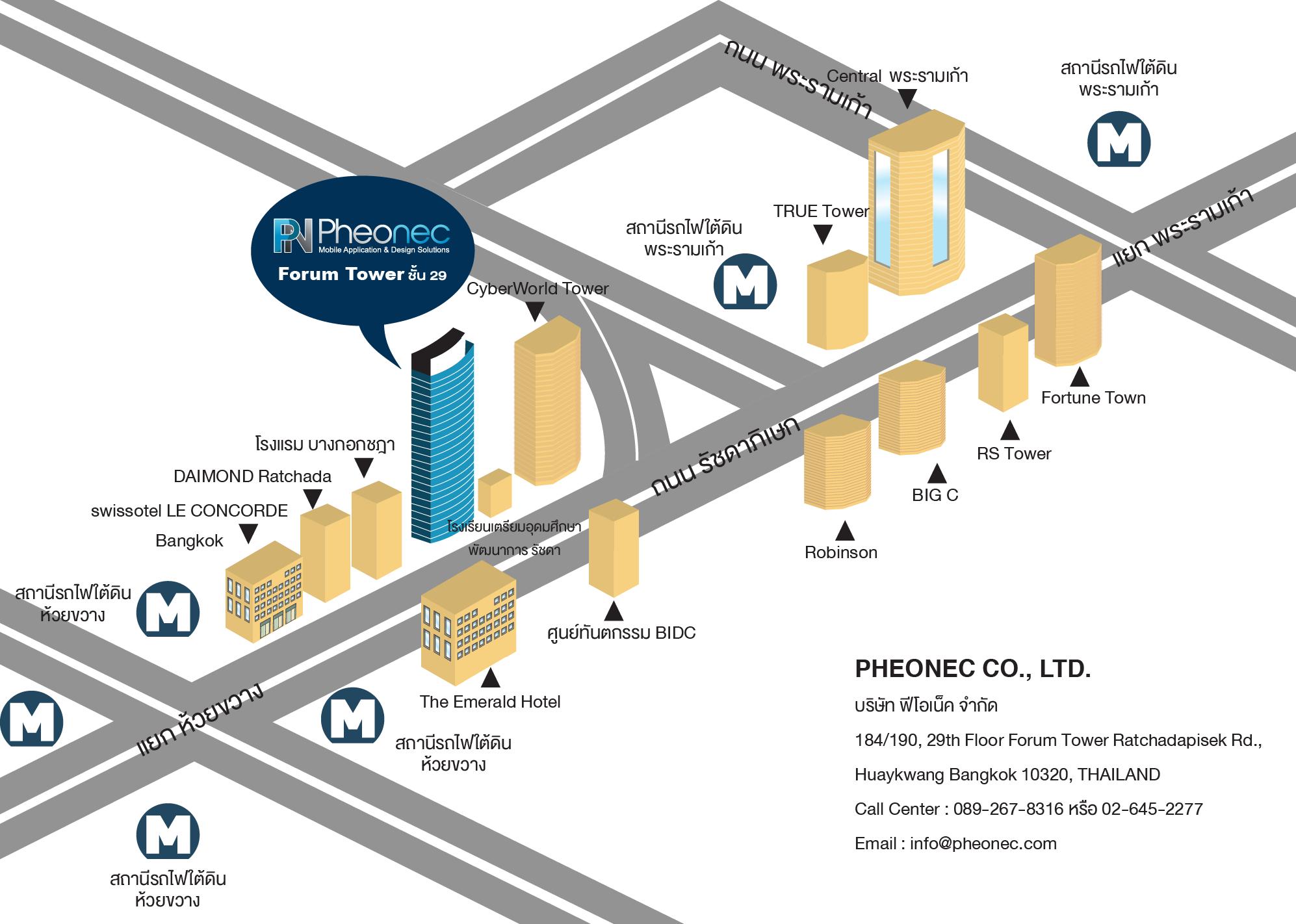 PheonecMap